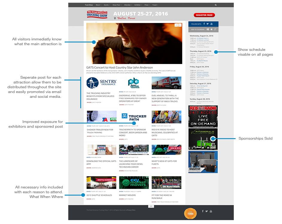 after web design